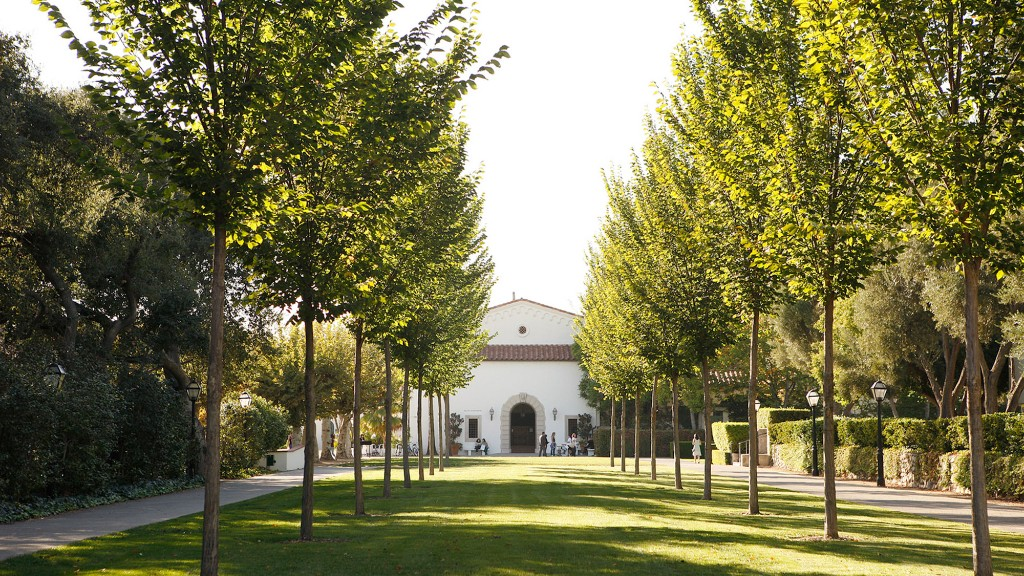 Scripps College | LinkedIn