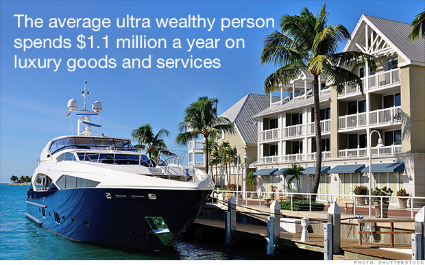 The extremely wealthy get $2 trillion richer