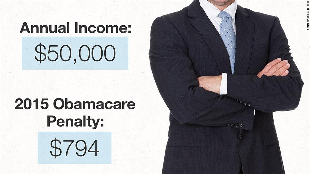 single obamacare penalty
