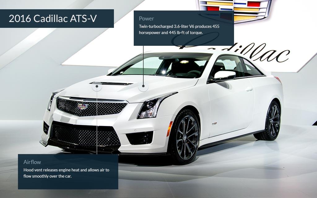 Cadillac Ats V Cool Cars From The La Auto Show Cnnmoney