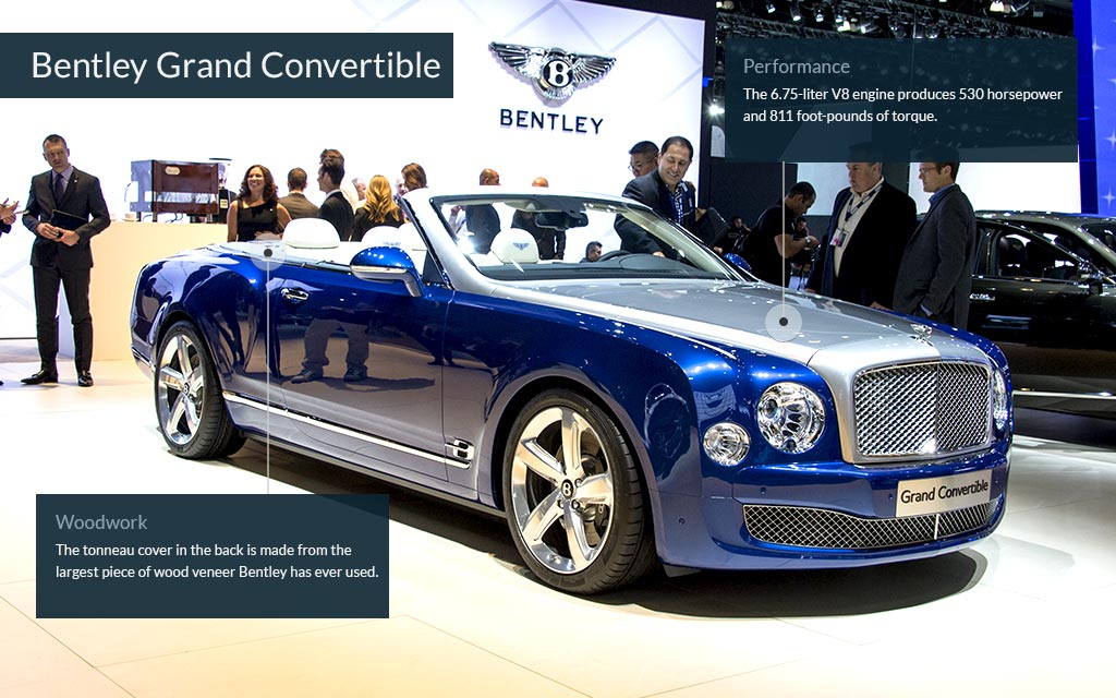 Bentley Grand Convertible Cool Cars From The La Auto