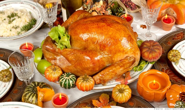 turkey thanksgiving stocks