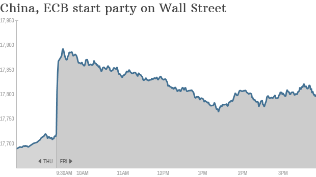 Dow thanksgiving China