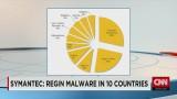 'Regin' is no typical malware