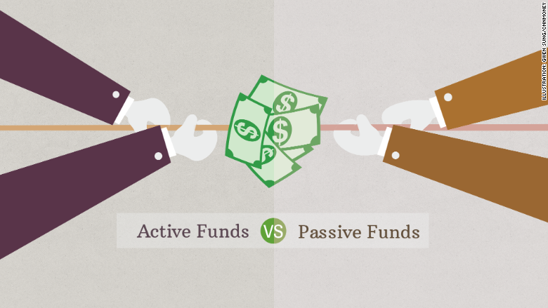 Active investing vs index investing