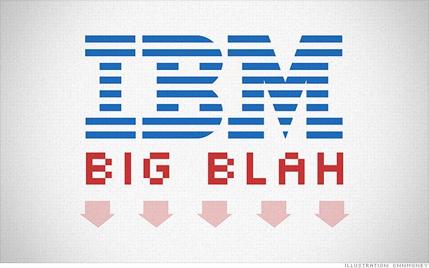 IBM: The Dow's Big Blah stock