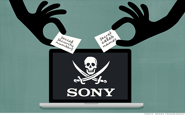 The Sony Mega Hack What You Need To Know Dec 9 2014