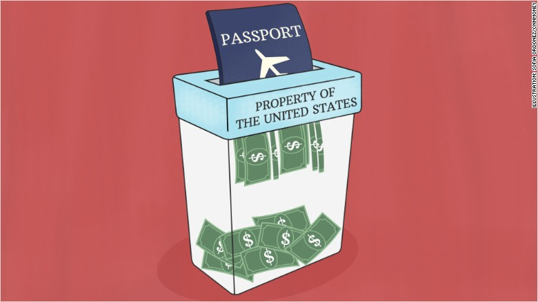renouncing citizenship cost