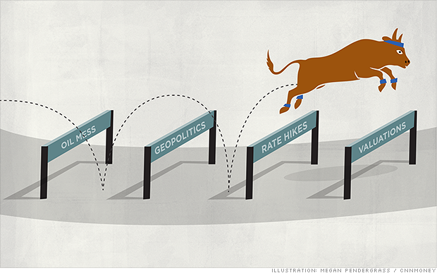 2015: The stock market slows to a trot