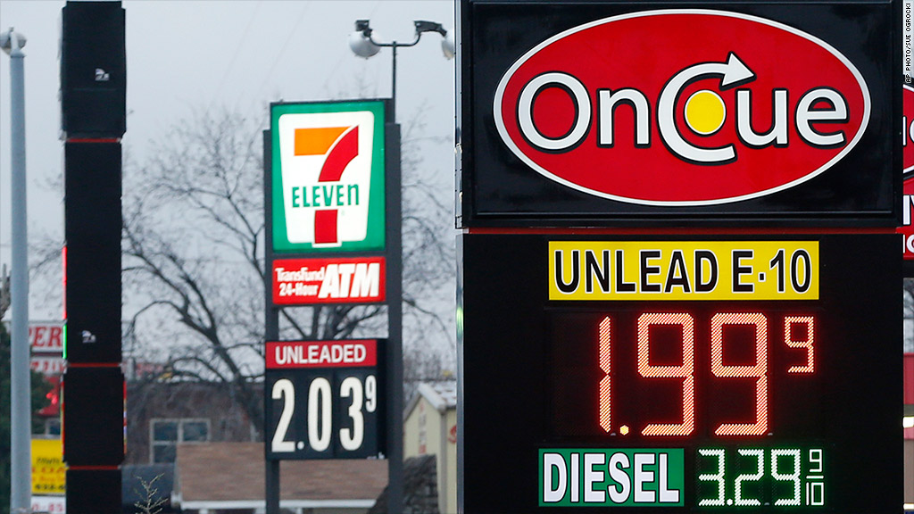 gas prices decline