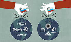 Brands with the most to lose in Russia