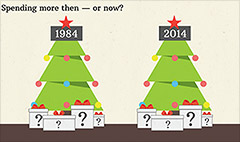 How has middle class Christmas changed?