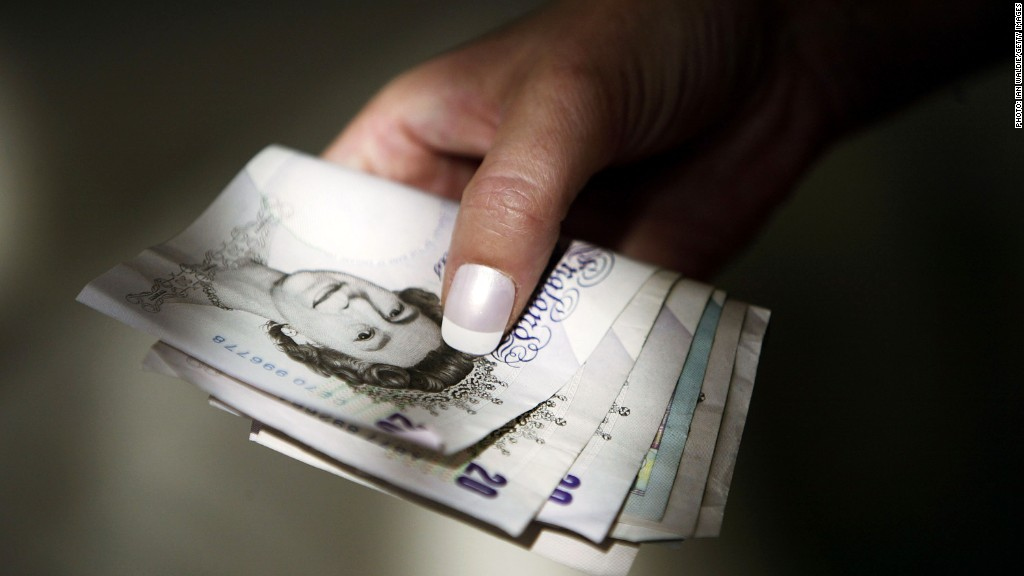 gender pay gap london bankers