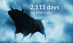 2014: Helluva good year for stocks
