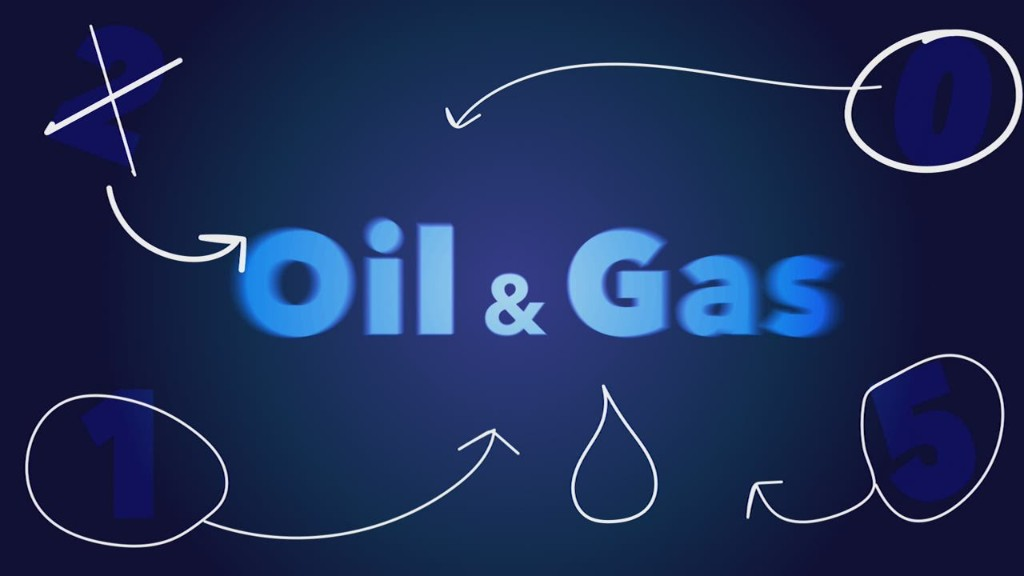 CNNMoney's 2015 Playbook: Oil & Gas