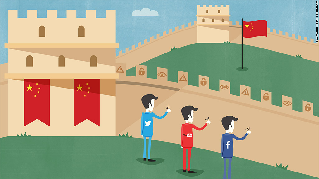 great firewall of china