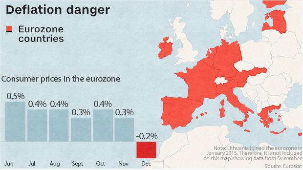 eurozone map deflation