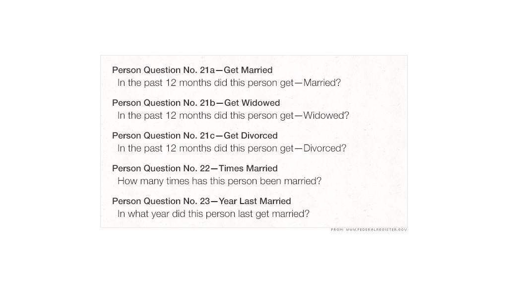 census bureau marriage divorce