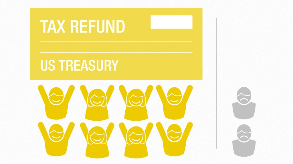 refund graphic