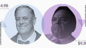 America's richest oil tycoons