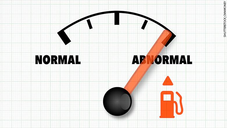 oil vs stocks abnormal