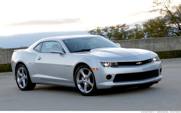 ... car Chevrolet Camaro V6 - KBB's Best Resale Value Cars - CNNMoney