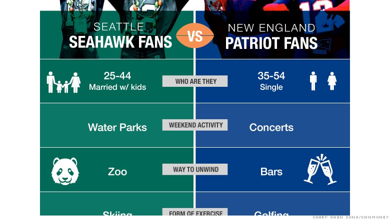 seahaws vs patriots chart