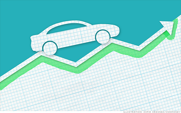 Here are the drivers of future economic growth