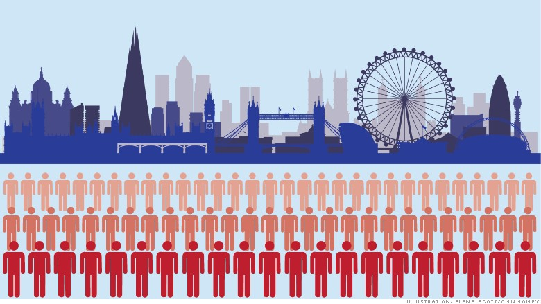 London's population at record high - Feb. 2, 2015