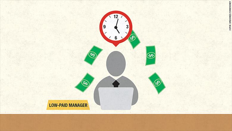 Prevén posible cambio en el pago de horas extras en EE.UU.