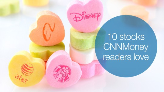 10 stocks CNNMoney readers love