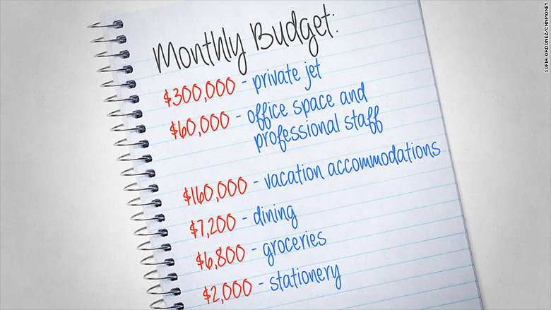 griffin monthly budget