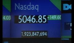 Nasdaq Flashbaq: 2000's close above 5000