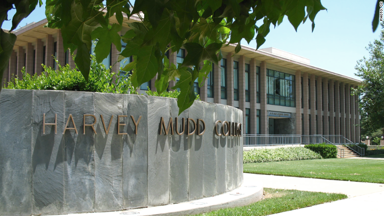 private college roi harvey mudd