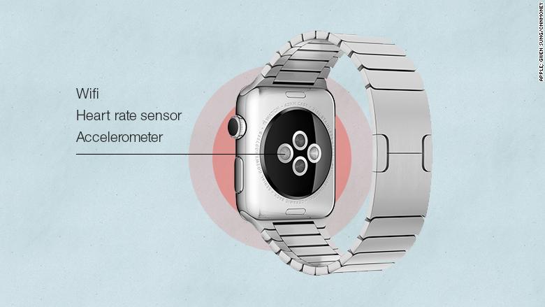 apple watch known sensors