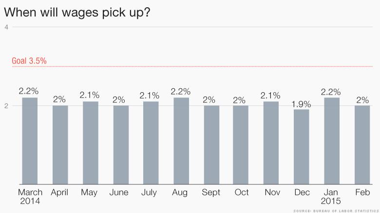 chart wage growth 030615