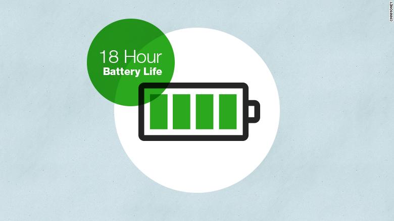 apple watch 18 hour battery