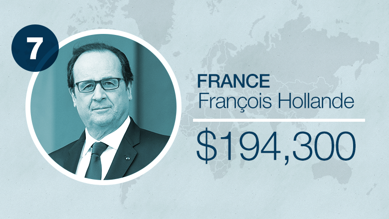 world leader salaries france