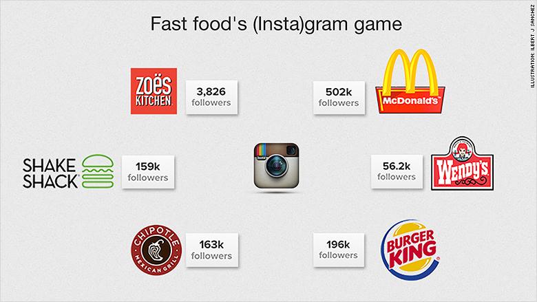 instagram game