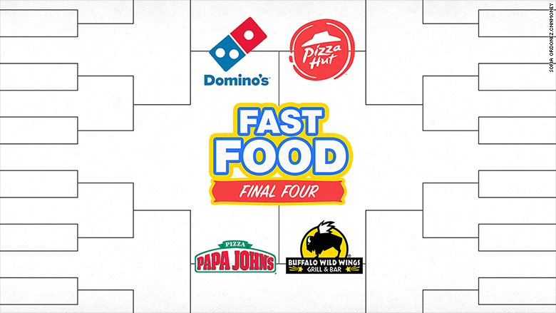 pizza march madness