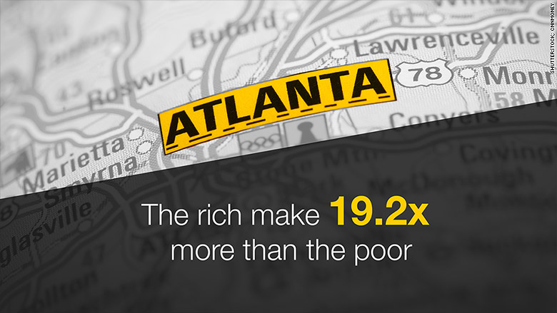 most unequal city atlanta