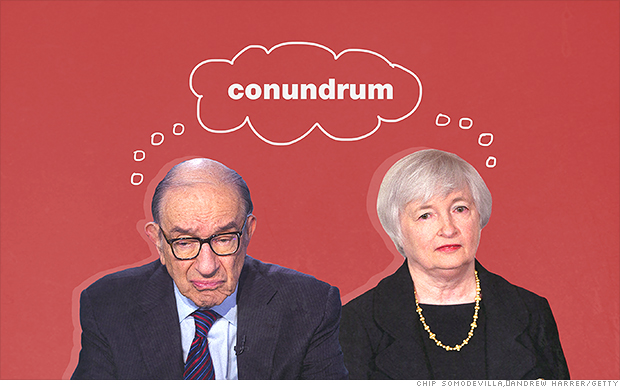 Problem: The bond 'conundrum' is back