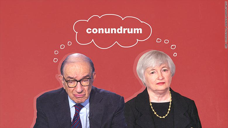 bond market conundrum