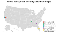 It's getting harder to afford a home