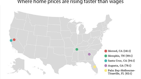 home price vs wages 2