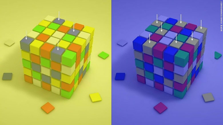 f8 2 color cubes