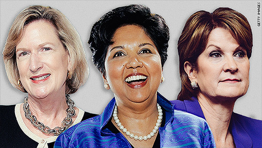 America's best-performing female CEOs