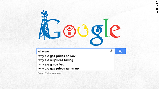 Americans on Google: Why are gas prices low?