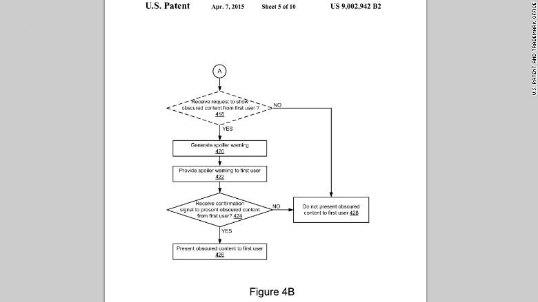 google spoiler patent