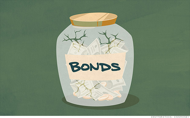 Bonds are much riskier than you think